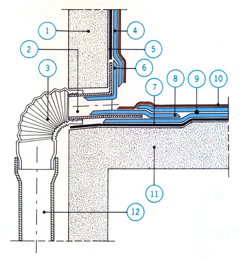 vetroasfalto spa epdm roof drain flat roof vertical connection - Roof Drain